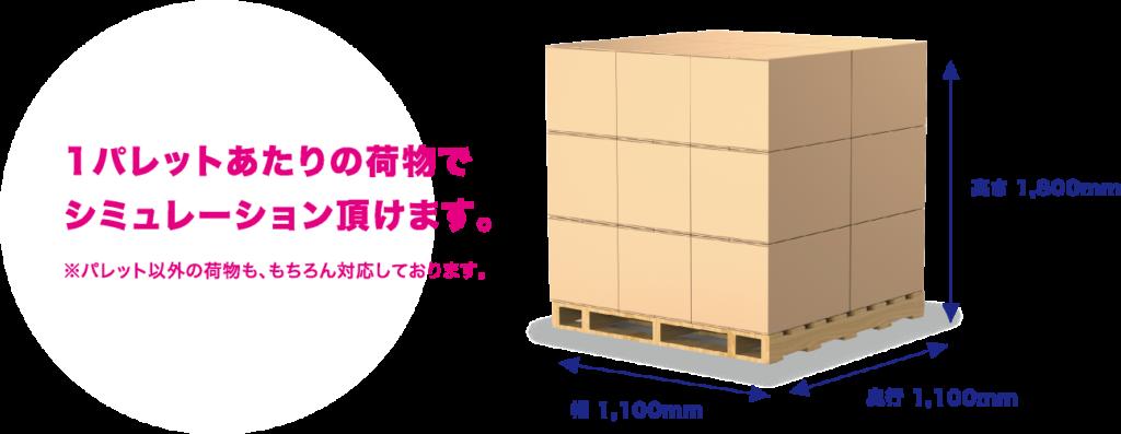 1パレットあたりの荷物でシミュレーション頂けます。